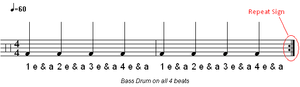 Drum u00bb Drum Tablature How To Read - Music Sheets, Tablature, Chords and Lyrics