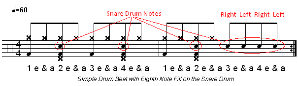 Drum u00bb Drum Tabs For Beginners - Music Sheets, Tablature, Chords and Lyrics